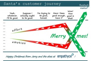 Happy Christmas from Jerry at Empathyce